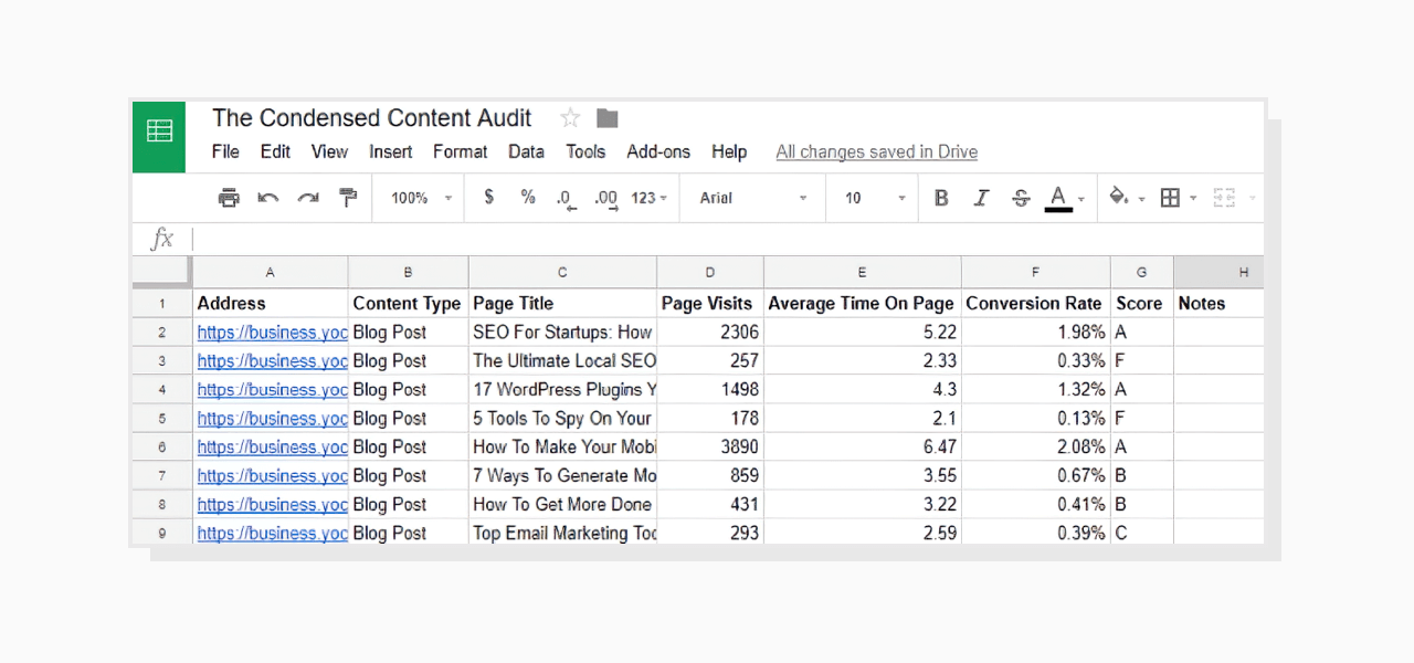 Content audit is one of the components of an ecommerce content marketing strategy