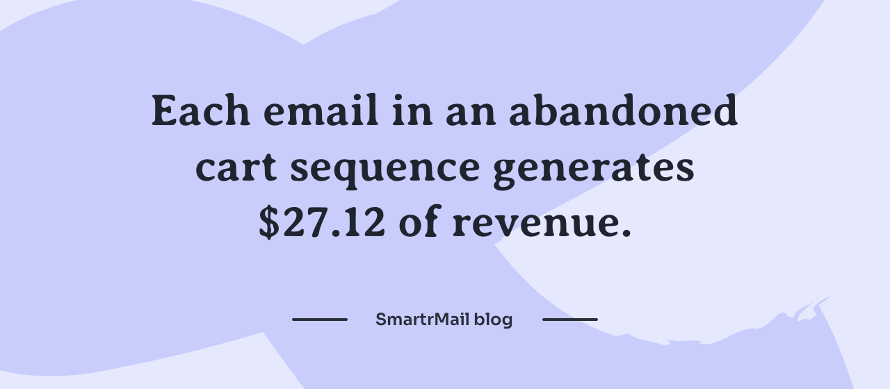 Recent ecommerce statistics confirm that abandoned cart email sequence generates over $27 of revenue
