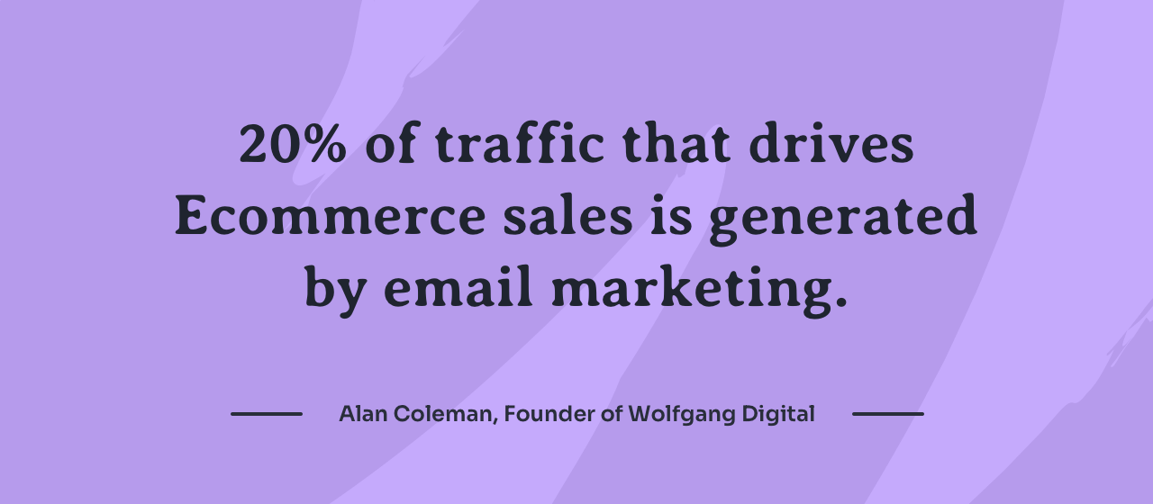 Ecommerce statistics confirm that email marketing generates 20% of traffic that drives sales