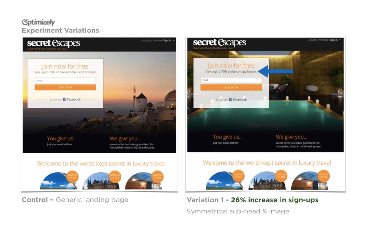 Secret Escape landing page personalization case study