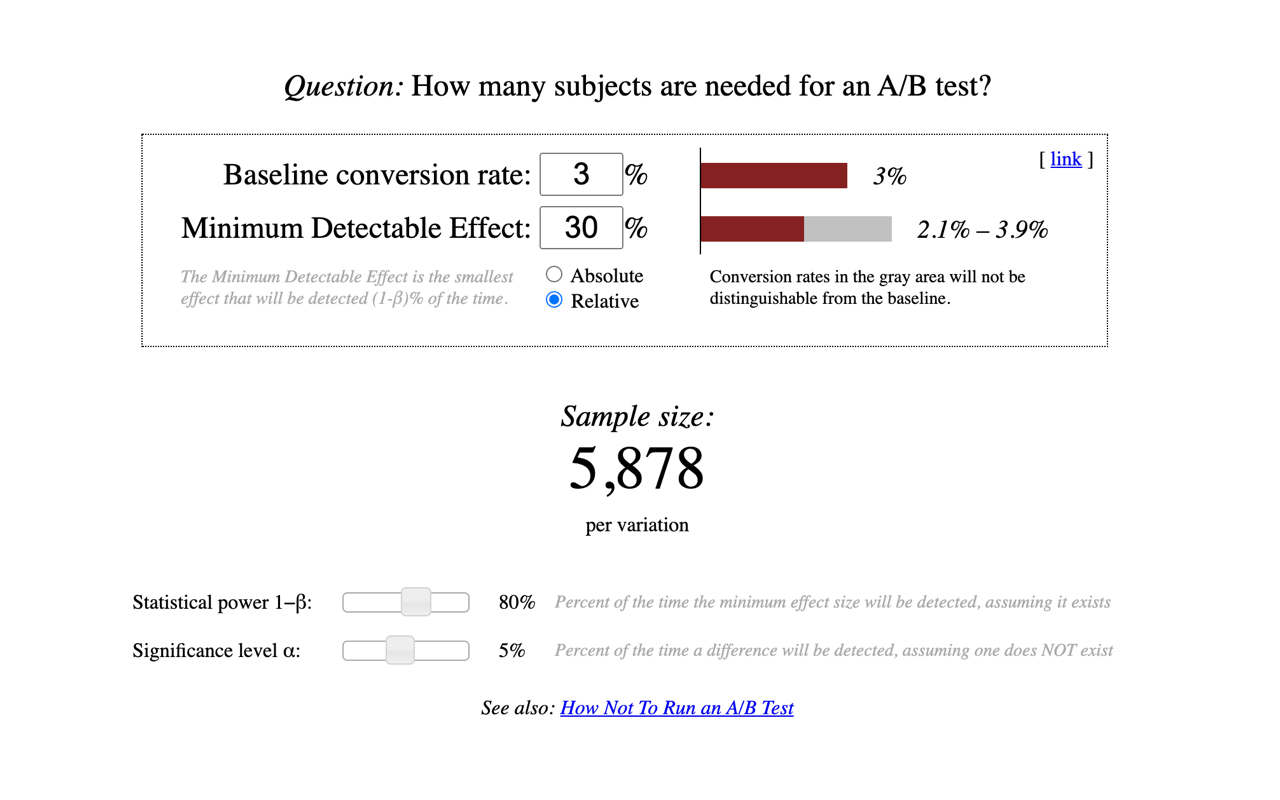 How to calculate your sample size before starting Shopify A/B testing