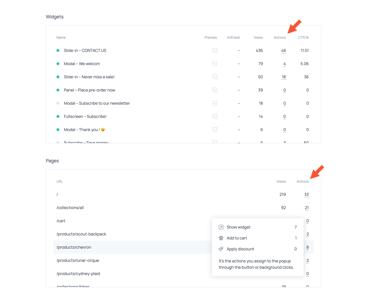 Action stats detailed sorted by pages and popups